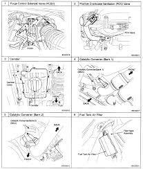 similiar top of engine 2005 kia sedona motor diagram keywords where is the emission control purge valve 2006 kia sedona