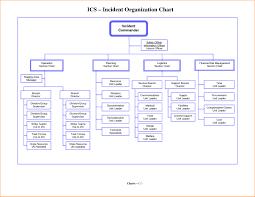 Incident Command Flow Chart 78 Proper Ics Chart Template