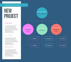 Organization Chart Design Template Organizational Charts