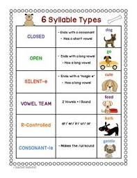 6 Syllable Types Chart Freebie 6 Syllable Types Anchor Chart Teaching Phonics