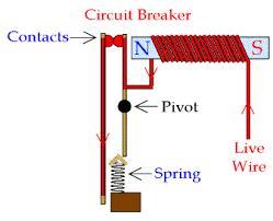 file circuit breaker mcb gif open electrical Circuit Breaker Diagram file circuit breaker mcb gif circuit breaker diagram template