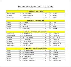 Centimeters To Kilometers Conversion Chart Centimeters To