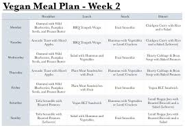 Week Meal Plans Vegan Grocery List For Beginners 1 Month Meal Plan Recipes