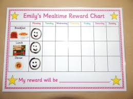 My Reward Board Mealtime Reward Chart Childrens Personalised Reward Chart A4 Laminated Chart Reusable Kids Toddlers Eyfs Sen Fussy Eaters