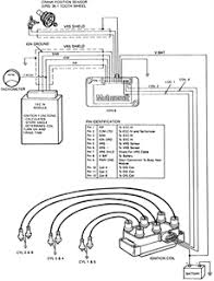 ranger ford coil pack diagram questions & answers (with pictures how to wire a coil to points at Coil Pack Wiring Diagram