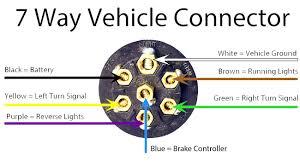 car trailer wire diagram floralfrocks 7 way trailer wiring diagram at Vehicle Trailer Wiring Diagram