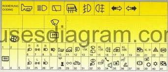 fuse and relay box diagram opel vauxhall astra g vauxhall zafira fuse box diagram opel astrag blok salon