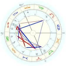 Fallon Frances Cole Astro Databank