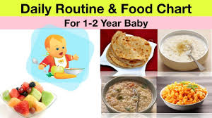 Two Years Baby Food Chart Daily Routine Food Chart For 1 2 Year Old Baby Hindi Complete Diet Plan