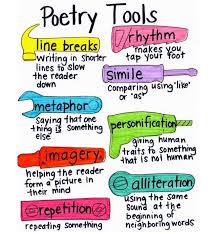 poetic devices chart poetry tools visual anchor chart teach junkie