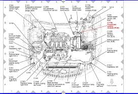 2001 ford explorer sport trac fuse box diagram 2005 with engine 2006 ford explorer interior fuse box diagram at 2006 Explorer Fuse Box Diagram