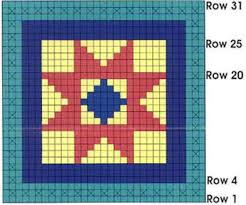 115 best Crochet Quilts images on Pinterest | Knit blankets ... & Crochet Quilt block color chart Adamdwight.com