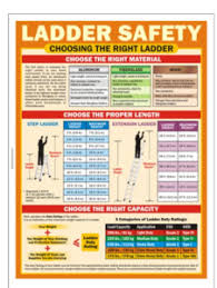 Ladder Safety Part 2 Just Ask Your Dad
