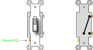 2 way switch how to wire a light switch 2 Way Light Switch Diagram animated circuit diagram showing the operation of a 2 way switch wiring diagram 2 way light switch
