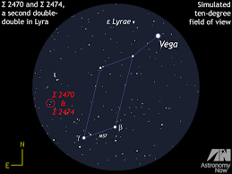 Star Distances From Earth Chart Seeing Multiple Stars Lyras Other Double Double