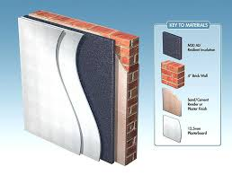sound proof walls m20ad soundproofing