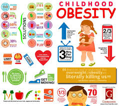 different types of child obesity essay   essay for you    different types of child obesity essay   image