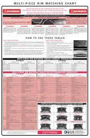 Osha Charts Tire Industry Association