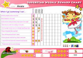 Wonderful Behavior Charts And Reward Chart Template Sample