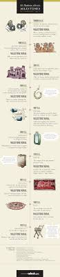 customer service milestones an historical timeline 100000 bce click image to view in full zoom