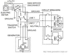 automatic transfer switch wiring diagram generac automatic transfer switch troubleshooting at Generac 100 Amp Transfer Switch Wiring Diagram