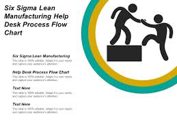 Six Sigma Flow Chart Example Six Sigma Lean Manufacturing Help Desk Process Flow Chart