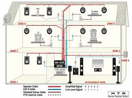 cost of wiring a house for sound wiring diagram wiring your house for sound and solidfonts