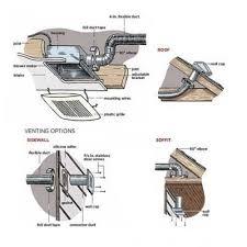 bathroom fan ducting. Exhaust Fan Vent Bathroom Handyman Wire Usa Ducting E