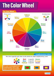 Skillful Classroom Charts Design Primary School Wall Chart