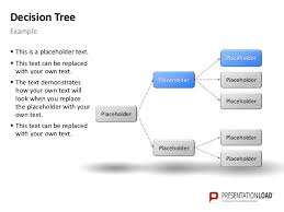 Tree Powerpoint Template Powerpoint Decision Tree Chart Template