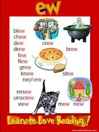 Here is a collection of printable activities for young readers to learn about the 'ew' family of words. X27 Ew X27 Printable Phonics Poster Freebie Phonics Posters English Phonics Phonics Reading