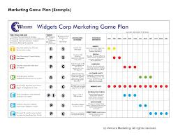 Sales Analysis Template Template Sales Analysis Template 9