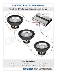 how to wire subs series parallel ohms and single vs dual voice 15 8 subwoofer wiring diagrams 12