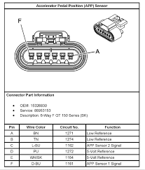 wiring diagram 6 pin chevy throttle body readingrat net 6 Pin Connector Wiring Diagram drive by wire,wiring diagram,wiring diagram 6 pin chevy throttle body 6 pin trailer connector wiring diagram