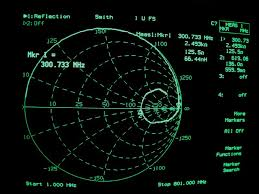 How To Read A Smith Chart The Smith Chart