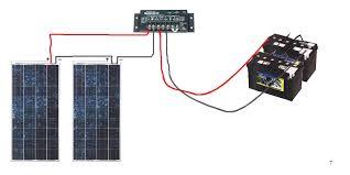solar power wiring facbooik com Solar Panel Hook Up Diagram solar panels wiring diagram installation facbooik Solar Panel Setup Diagram