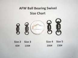Snap Swivel Size Chart Fastach Clip