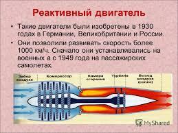 Презентация на тему Семинар Тепловые двигатели Экологические  14 Реактивный двигатель