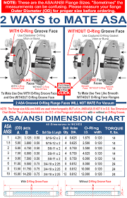 O Ring Size Chart Inch Asa 6 Inch Blank Flange With O Ring Groove 11 In Od 9 5 Bcd 0 750 Hole Dia 8 Holes