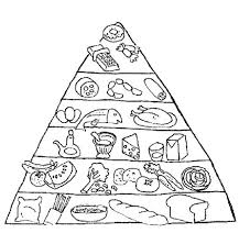 Food Pyramid Coloring Page Coloring Pages Of Food Food Pyramid With