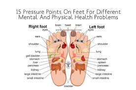 Left Foot Organ Chart 15 Pressure Points On Feet For Different Mental And Physical