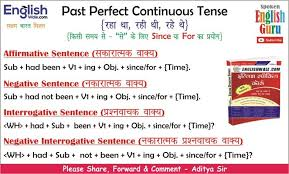 All English Charts Spoken English Guru Tense Chart Active