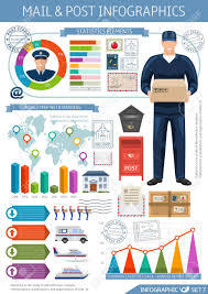 post business office. Post Office Infographics With World Map Business Elements Transportation Statistics And Diagrams On White Background Vector P
