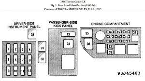 amusing toyota camry fuse box diagram 1999 pictures best image 2000 Toyota Camry Fuse Box Location 1999 toyota camry fuse box diagram davidbolton co