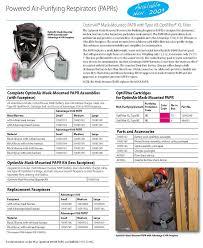 Msa Air Purifying Respirators
