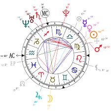 Tyler The Creator Natal Chart Astrology And Natal Chart Of Tyler Hoechlin Born On 1987 09 11
