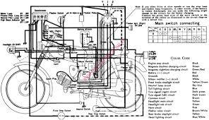 yamaha g8 wiring diagram the wiring diagram yamaha g6 wiring diagram yamaha wiring diagrams for car or wiring diagram