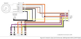 1996 harley softail wiring diagram images wiring diagram benelli wiring diagram harley davidson electronic speedometer wiring diagram