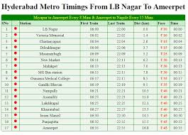 Metro Train Fares Chart In Hyderabad Hyderabad Metro Timings Fare Time Table And Route Maps