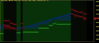 Sri Chakra Charts Sri Chakra Trading With Renko Charts